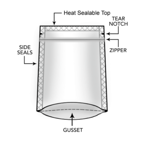 Stand Up Pouch bags