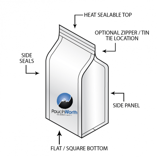 Square Bottom Pouch